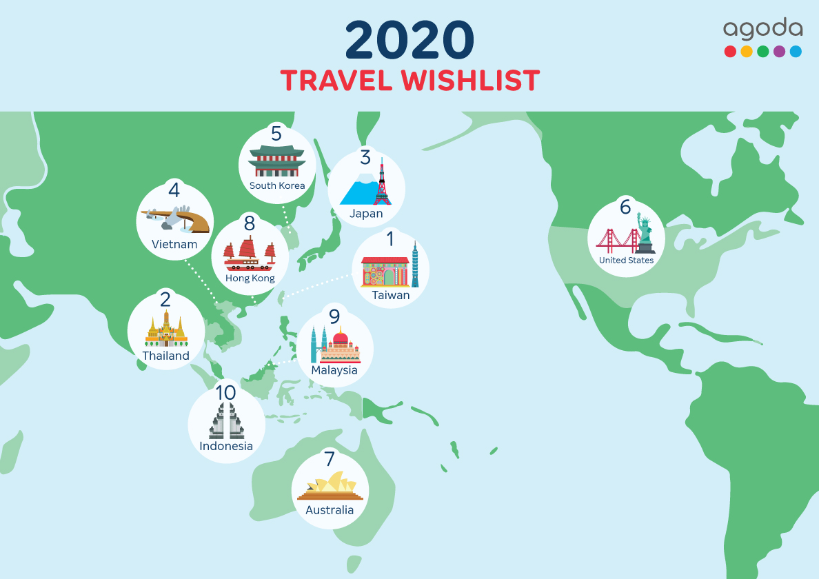 2020-travel-wishlist-horizontal-1