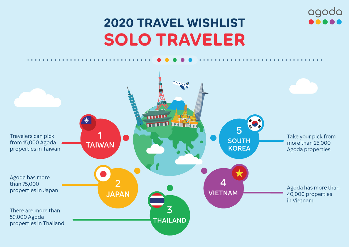 2020-travel-wishlist-horizontal-3